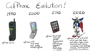cellphone evolution by careko-d3069dc